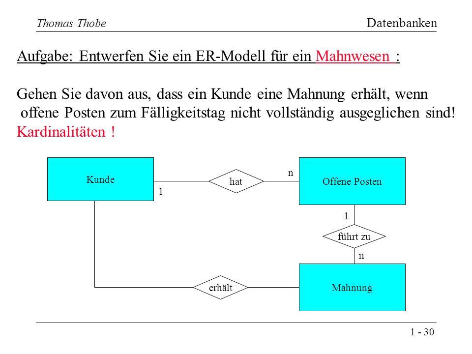 1 - 30 Thomas Thobe Datenbanken Aufgabe: Entwerfen Sie ein ER-Modell für ein Mahnwesen : Gehen Sie davon aus, dass ein Kunde eine Mahnung erhält, wenn offene Posten zum Fälligkeitstag nicht vollständig ausgeglichen sind.