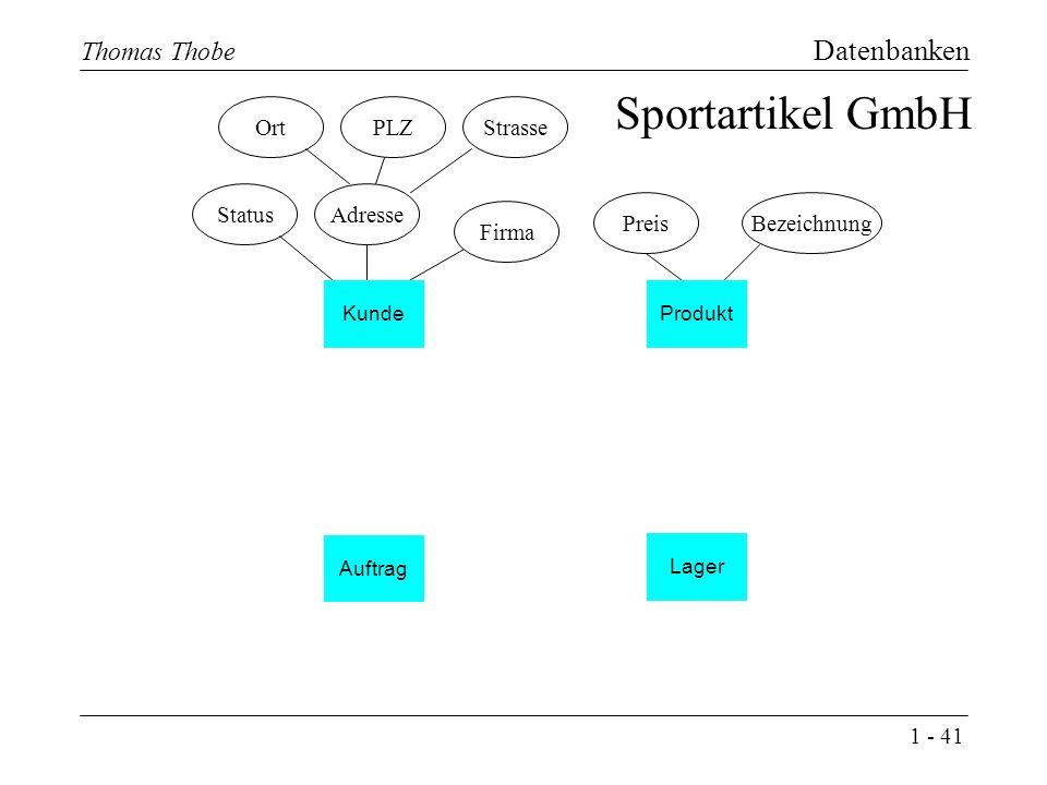 1 - 41 Thomas Thobe Datenbanken KundeProdukt Auftrag Lager Sportartikel GmbH AdresseStatus Preis StrasseOrtPLZ Firma Bezeichnung