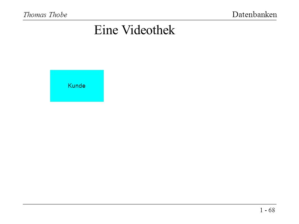 1 - 68 Thomas Thobe Datenbanken Kunde Eine Videothek