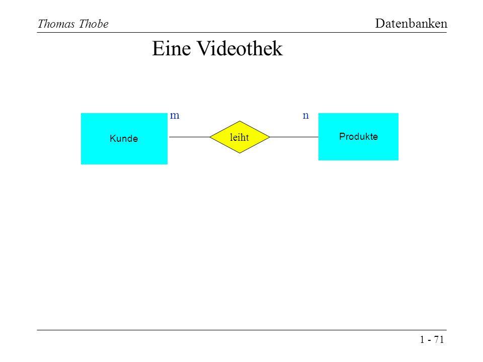 1 - 71 Thomas Thobe Datenbanken Produkte Kunde Eine Videothek leiht mn
