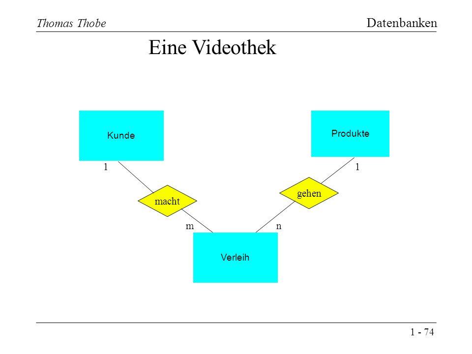 1 - 74 Thomas Thobe Datenbanken Produkte Kunde Eine Videothek macht Verleih gehen 1 n 1 m