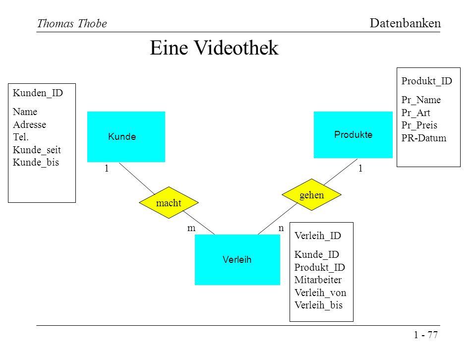 1 - 77 Thomas Thobe Datenbanken Produkte Kunde Eine Videothek macht Verleih gehen 1 n 1 m Kunden_ID Name Adresse Tel.