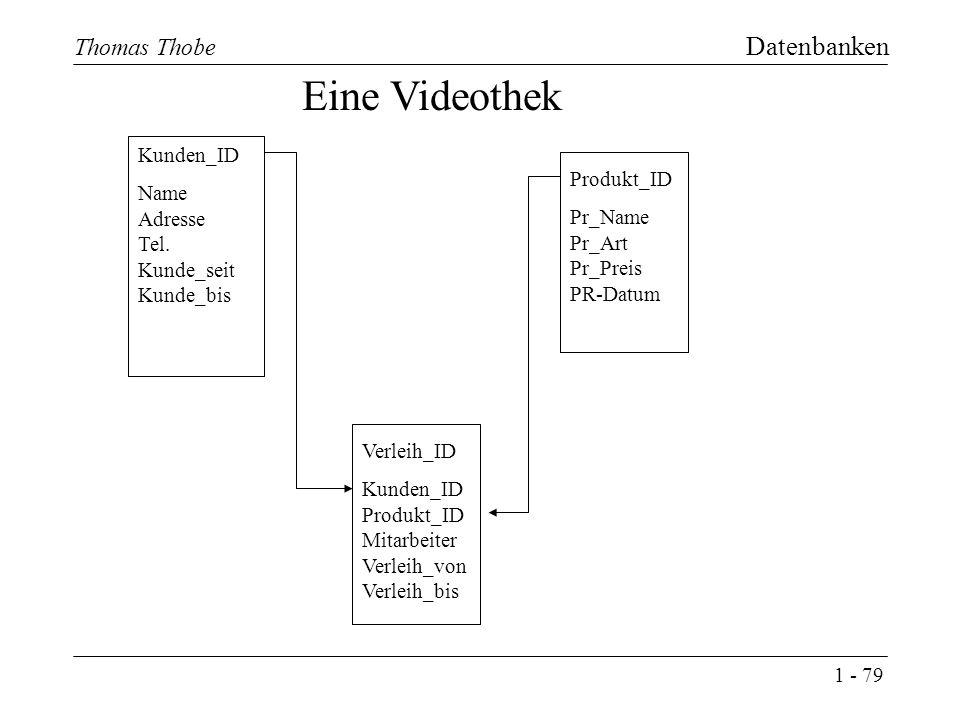 1 - 79 Thomas Thobe Datenbanken Eine Videothek Kunden_ID Name Adresse Tel.