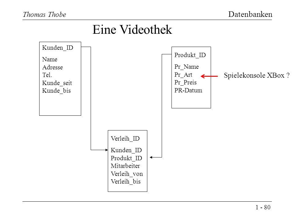 1 - 80 Thomas Thobe Datenbanken Eine Videothek Kunden_ID Name Adresse Tel.