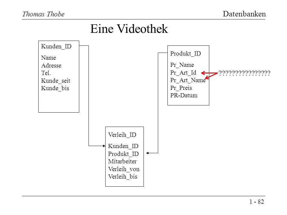 1 - 82 Thomas Thobe Datenbanken Eine Videothek Kunden_ID Name Adresse Tel.