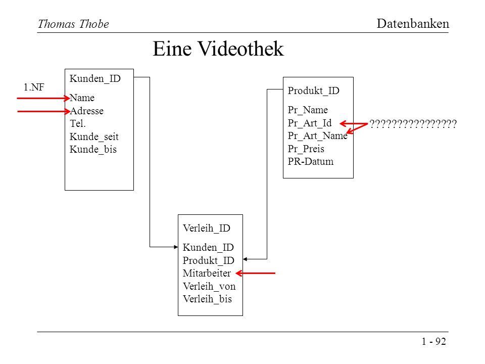1 - 92 Thomas Thobe Datenbanken Eine Videothek Kunden_ID Name Adresse Tel.