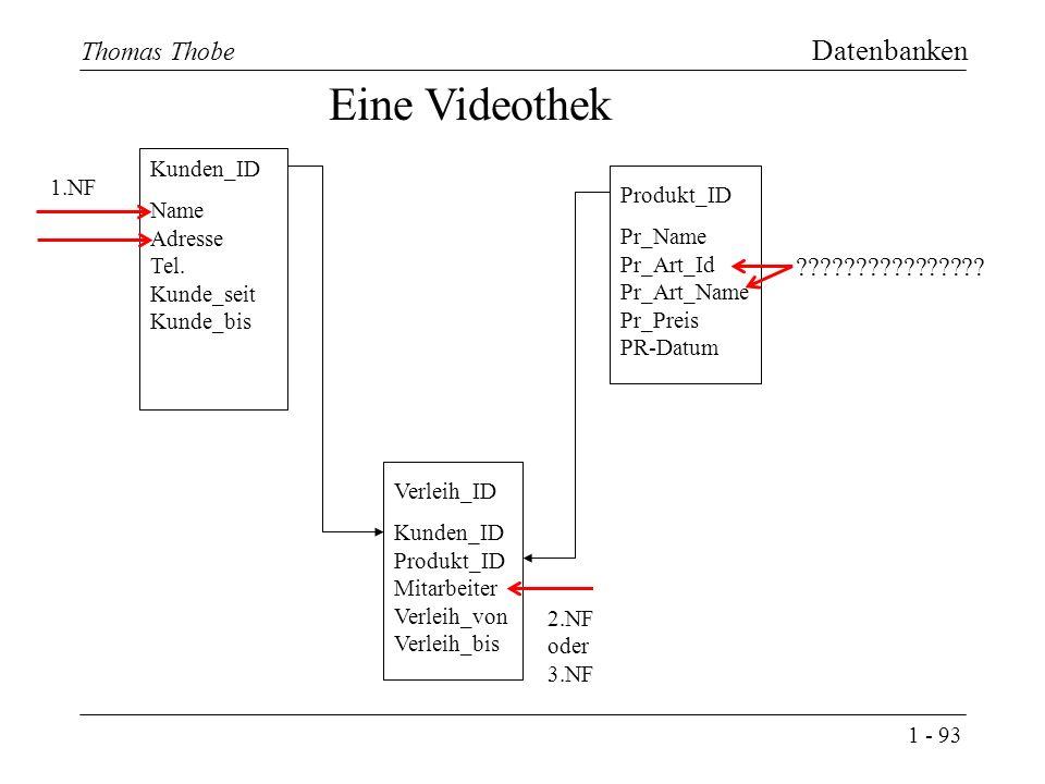 1 - 93 Thomas Thobe Datenbanken Eine Videothek Kunden_ID Name Adresse Tel.
