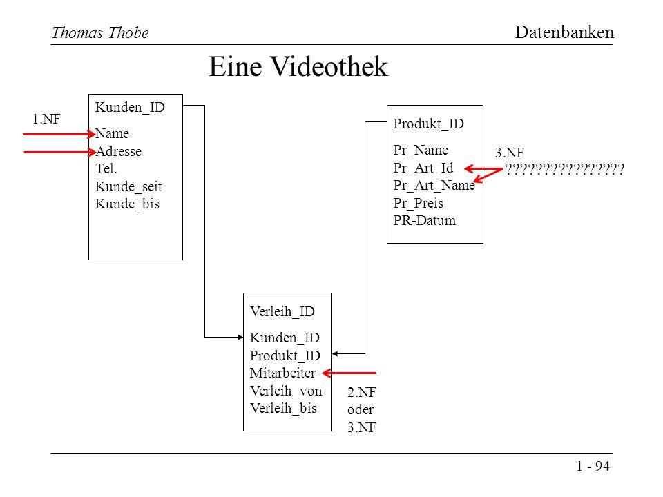 1 - 94 Thomas Thobe Datenbanken Eine Videothek Kunden_ID Name Adresse Tel.