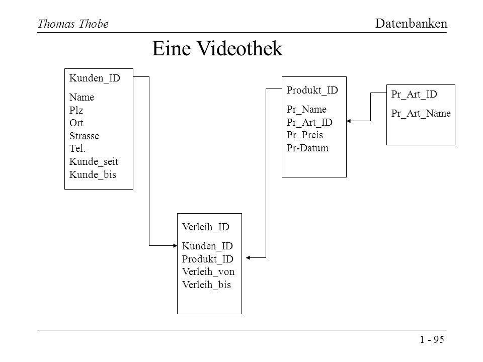 1 - 95 Thomas Thobe Datenbanken Eine Videothek Kunden_ID Name Plz Ort Strasse Tel.