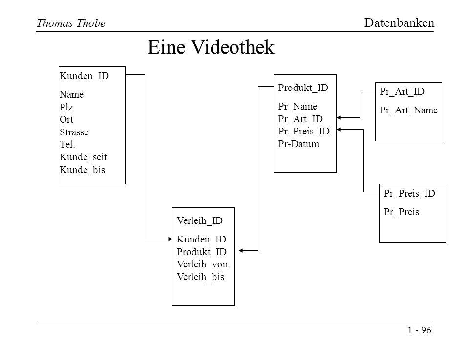 1 - 96 Thomas Thobe Datenbanken Eine Videothek Kunden_ID Name Plz Ort Strasse Tel.