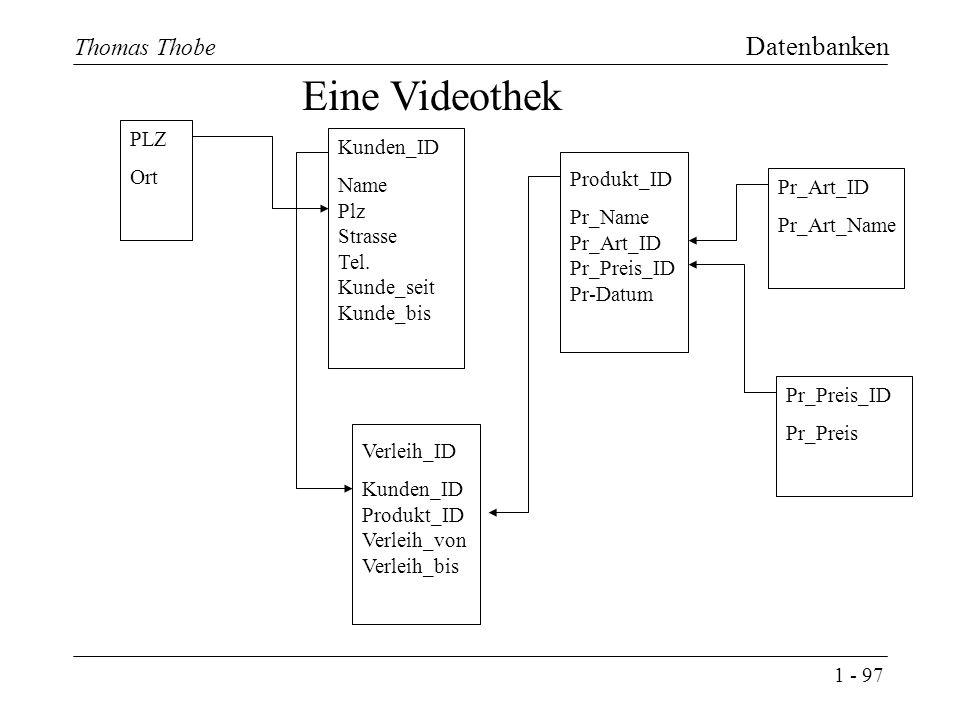 1 - 97 Thomas Thobe Datenbanken Eine Videothek Kunden_ID Name Plz Strasse Tel.