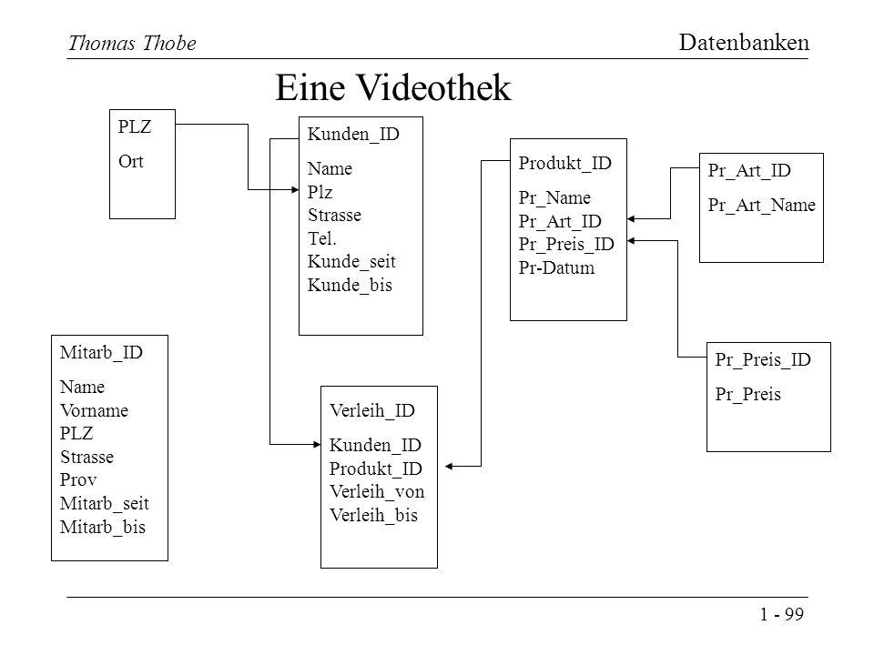 1 - 99 Thomas Thobe Datenbanken Eine Videothek Kunden_ID Name Plz Strasse Tel.