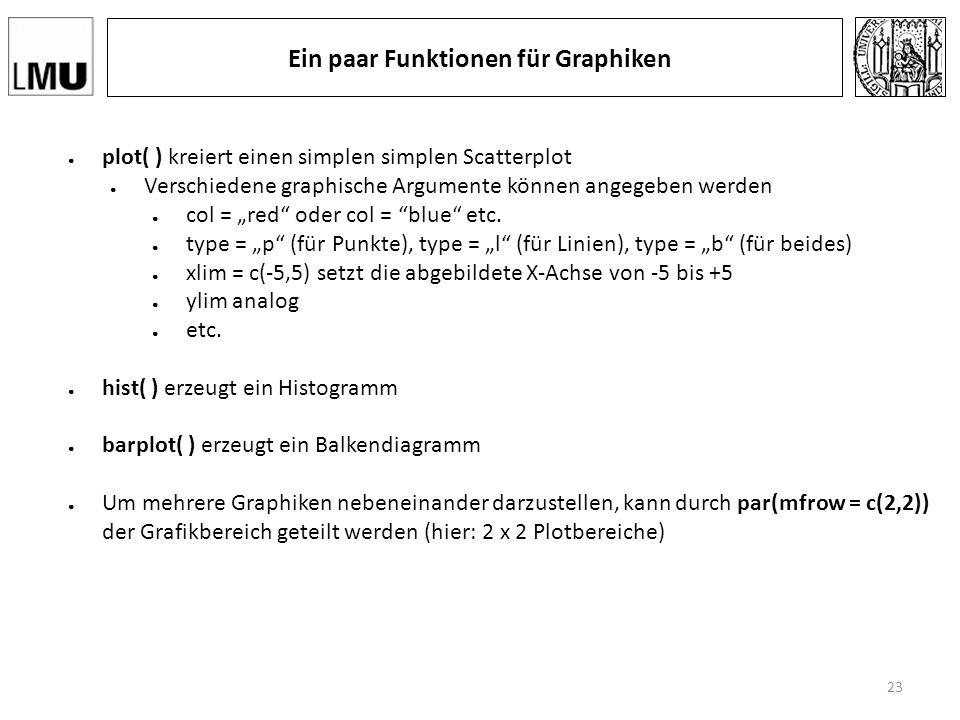 """Ein paar Funktionen für Graphiken ● plot( ) kreiert einen simplen simplen Scatterplot ● Verschiedene graphische Argumente können angegeben werden ● col = """"red oder col = blue etc."""