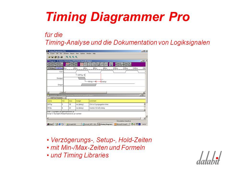 Timing Diagrammer Pro für die Timing-Analyse und die Dokumentation von Logiksignalen Verzögerungs-, Setup-, Hold-Zeiten mit Min-/Max-Zeiten und Formeln und Timing Libraries