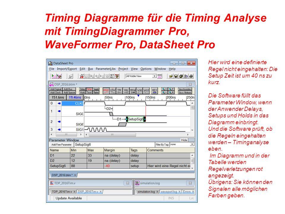 Timing Diagramme für die Timing Analyse mit TimingDiagrammer Pro, WaveFormer Pro, DataSheet Pro Hier wird eine definierte Regel nicht eingehalten: Die Setup Zeit ist um 40 ns zu kurz.