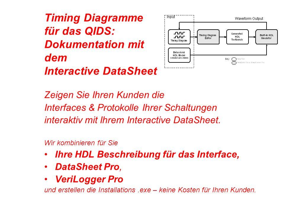 Timing Diagramme für das QIDS: Dokumentation mit dem Interactive DataSheet Zeigen Sie Ihren Kunden die Interfaces & Protokolle Ihrer Schaltungen interaktiv mit Ihrem Interactive DataSheet.