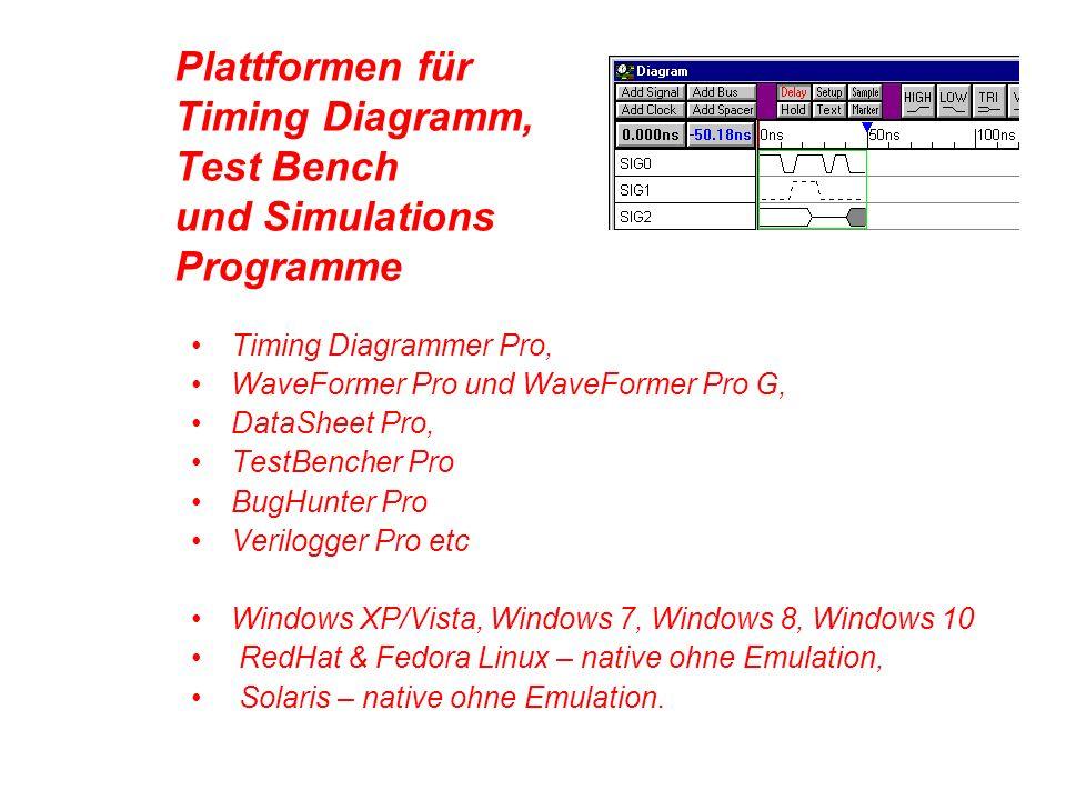Plattformen für Timing Diagramm, Test Bench und Simulations Programme Timing Diagrammer Pro, WaveFormer Pro und WaveFormer Pro G, DataSheet Pro, TestBencher Pro BugHunter Pro Verilogger Pro etc Windows XP/Vista, Windows 7, Windows 8, Windows 10 RedHat & Fedora Linux – native ohne Emulation, Solaris – native ohne Emulation.