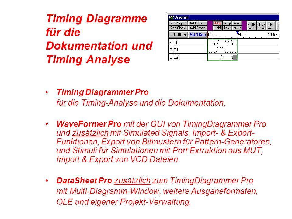 Timing Diagramme für die Dokumentation und Timing Analyse Timing Diagrammer Pro für die Timing-Analyse und die Dokumentation, WaveFormer Pro mit der GUI von TimingDiagrammer Pro und zusätzlich mit Simulated Signals, Import- & Export- Funktionen, Export von Bitmustern für Pattern-Generatoren, und Stimuli für Simulationen mit Port Extraktion aus MUT, Import & Export von VCD Dateien.