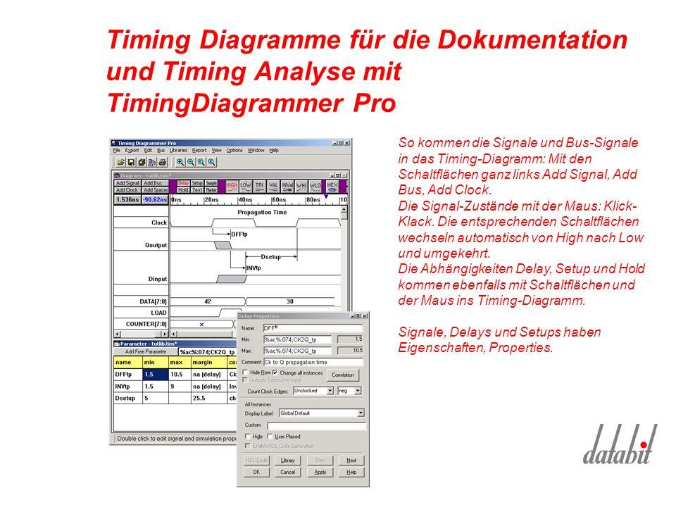 Timing Diagramme für die Dokumentation und Timing Analyse mit TimingDiagrammer Pro So kommen die Signale und Bus-Signale in das Timing-Diagramm: Mit den Schaltflächen ganz links Add Signal, Add Bus, Add Clock.