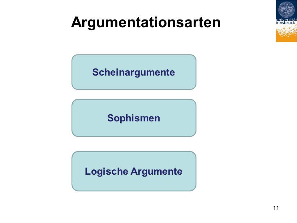 Argumentationsarten 11 Scheinargumente Sophismen Logische Argumente