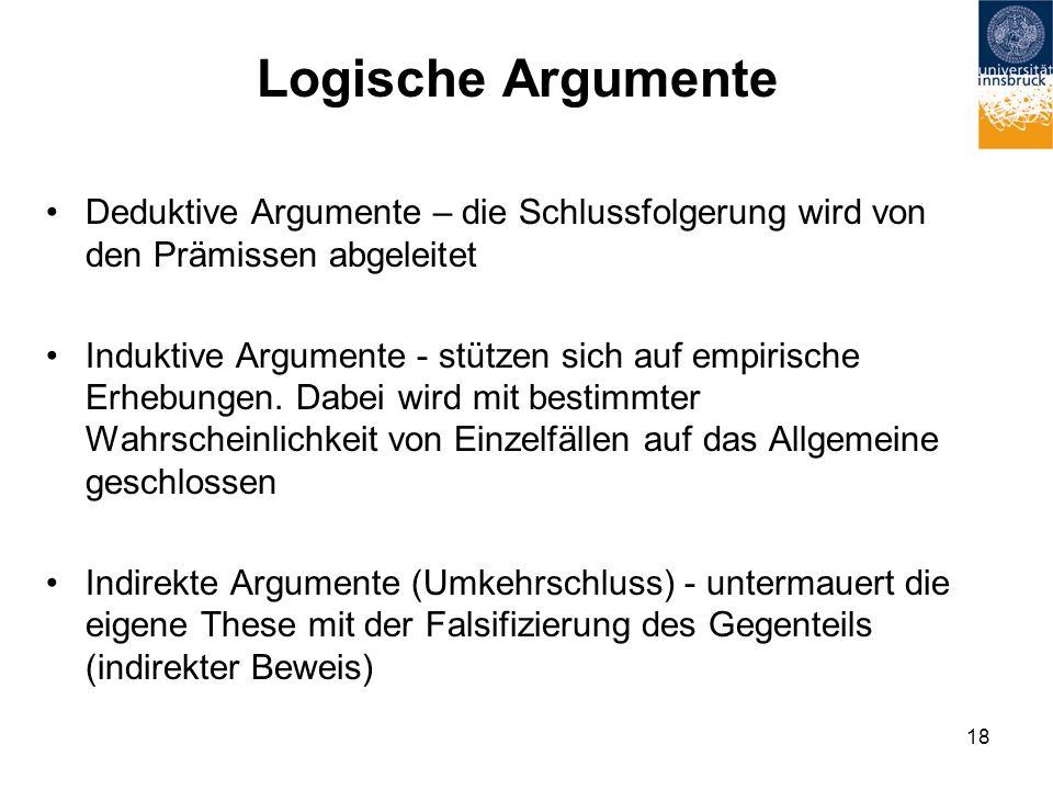 Logische Argumente Deduktive Argumente – die Schlussfolgerung wird von den Prämissen abgeleitet Induktive Argumente - stützen sich auf empirische Erhebungen.