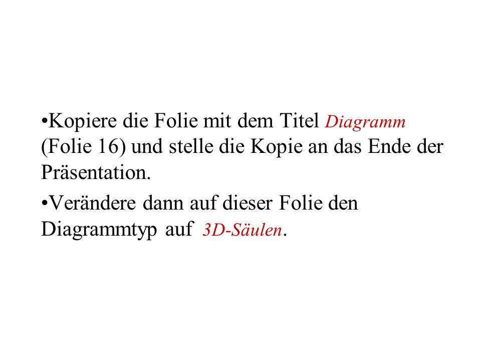 Kopiere die Folie mit dem Titel Diagramm (Folie 16) und stelle die Kopie an das Ende der Präsentation.