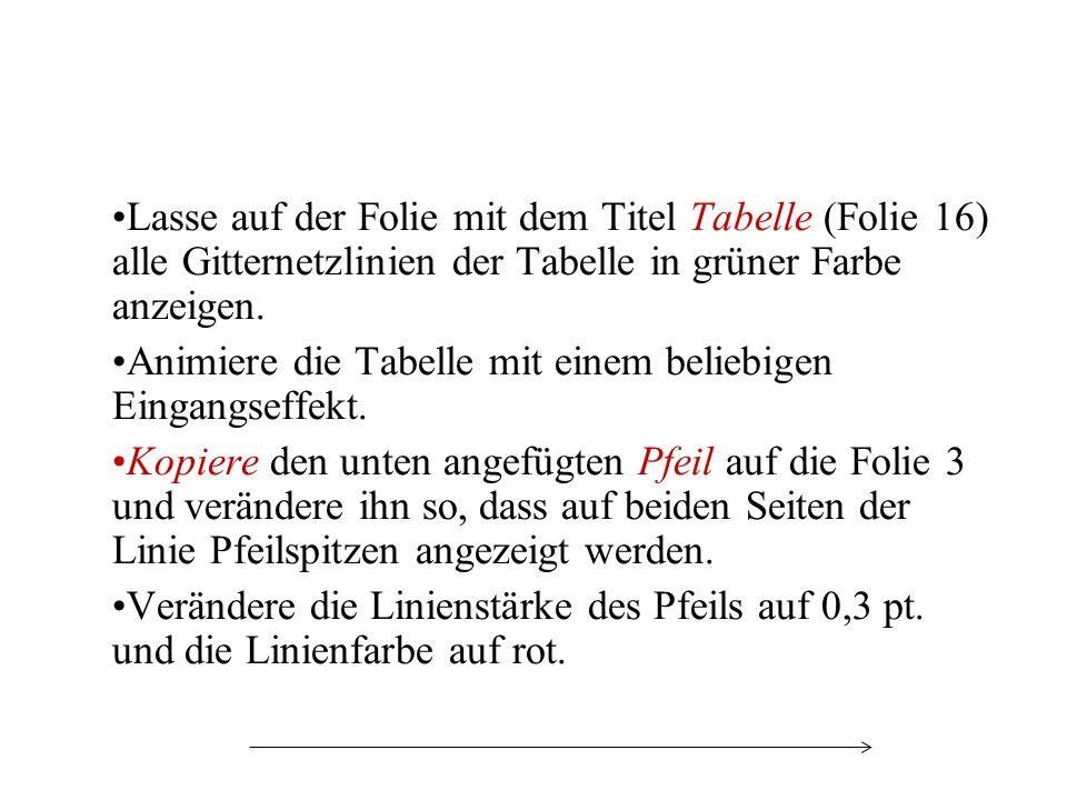 Lasse auf der Folie mit dem Titel Tabelle (Folie 16) alle Gitternetzlinien der Tabelle in grüner Farbe anzeigen.