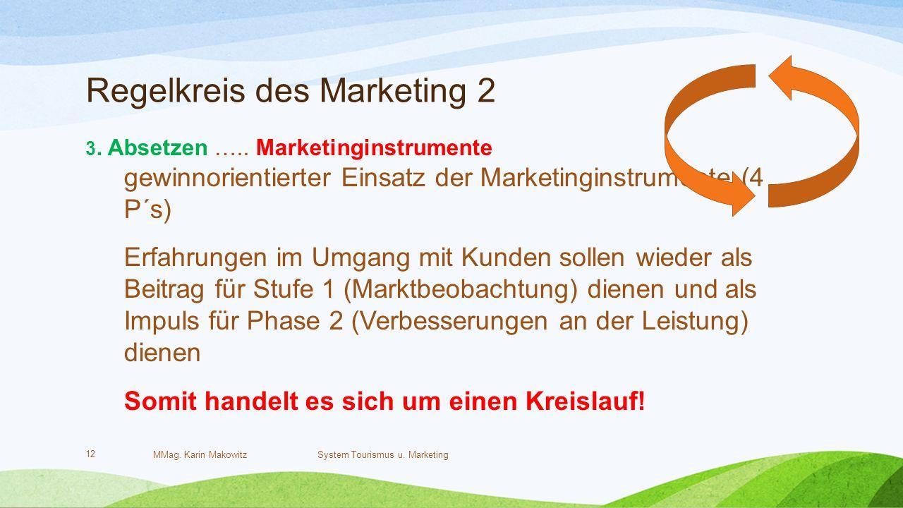 Regelkreis des Marketing 2 MMag. Karin Makowitz System Tourismus u.