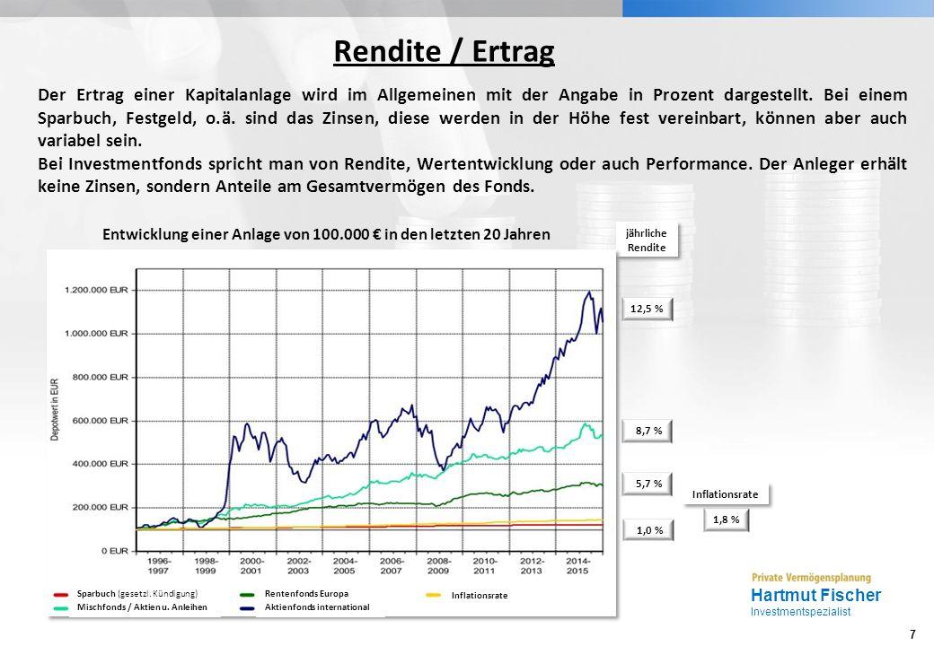 YOUR LOGO Rendite / Ertrag Der Ertrag einer Kapitalanlage wird im Allgemeinen mit der Angabe in Prozent dargestellt.