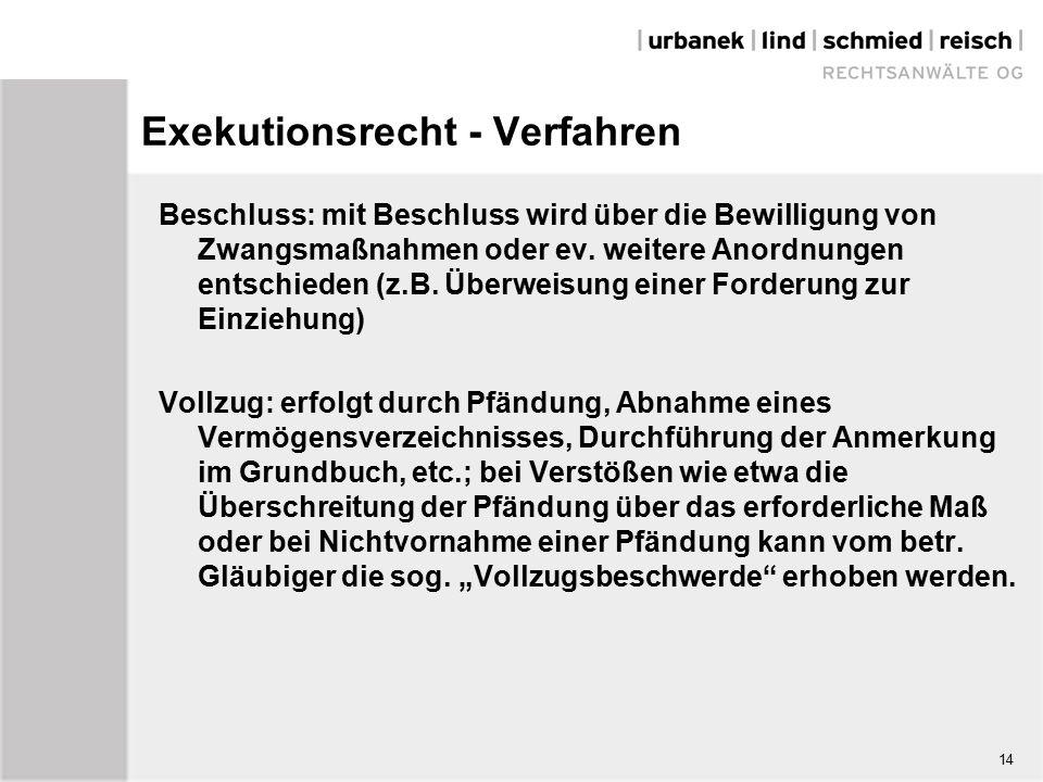 Exekutionsrecht - Verfahren Beschluss: mit Beschluss wird über die Bewilligung von Zwangsmaßnahmen oder ev.
