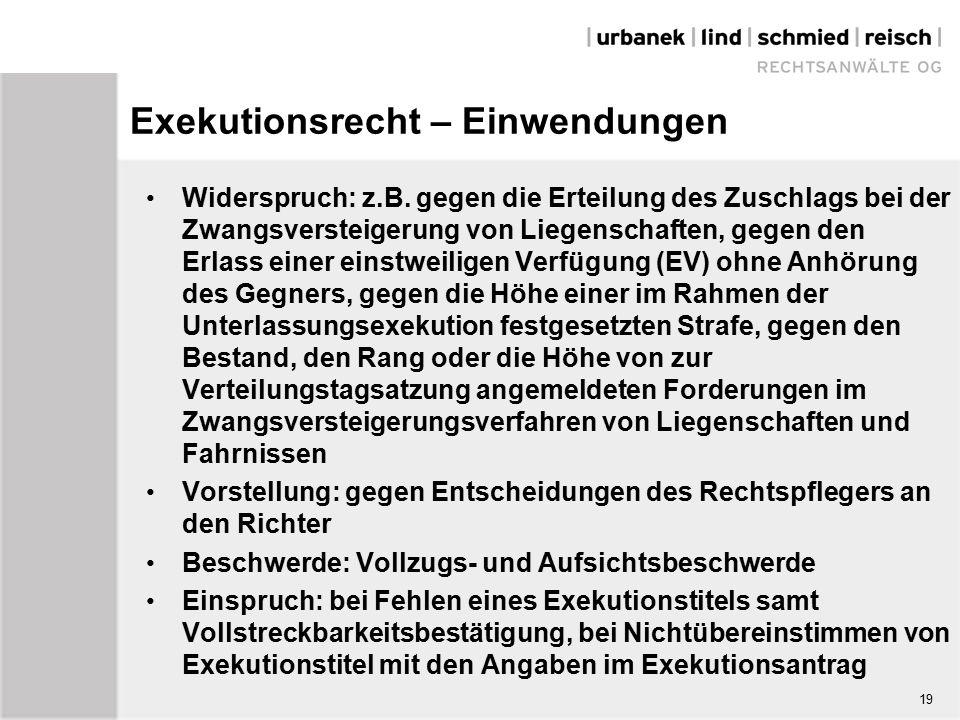 Exekutionsrecht – Einwendungen Widerspruch: z.B.