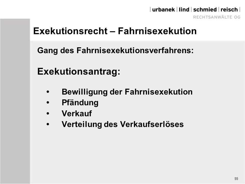 Exekutionsrecht – Fahrnisexekution Gang des Fahrnisexekutionsverfahrens: Exekutionsantrag: Bewilligung der Fahrnisexekution Pfändung Verkauf Verteilung des Verkaufserlöses 55