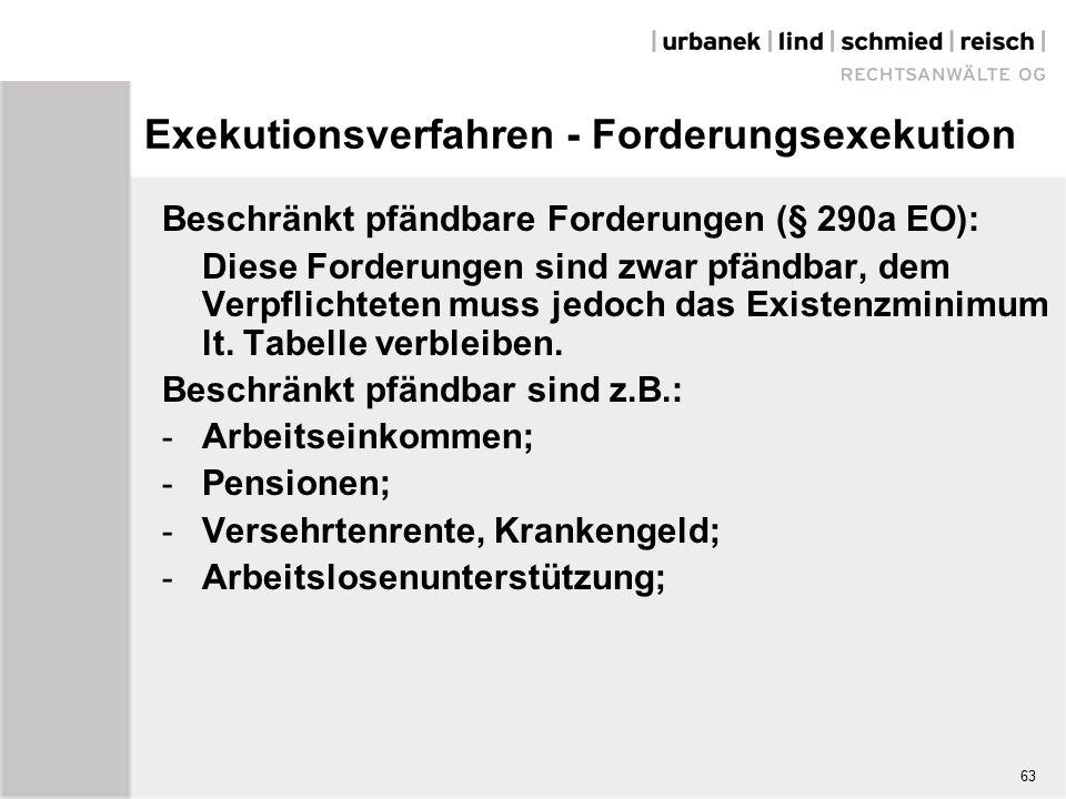 Exekutionsverfahren - Forderungsexekution Beschränkt pfändbare Forderungen (§ 290a EO): Diese Forderungen sind zwar pfändbar, dem Verpflichteten muss jedoch das Existenzminimum lt.