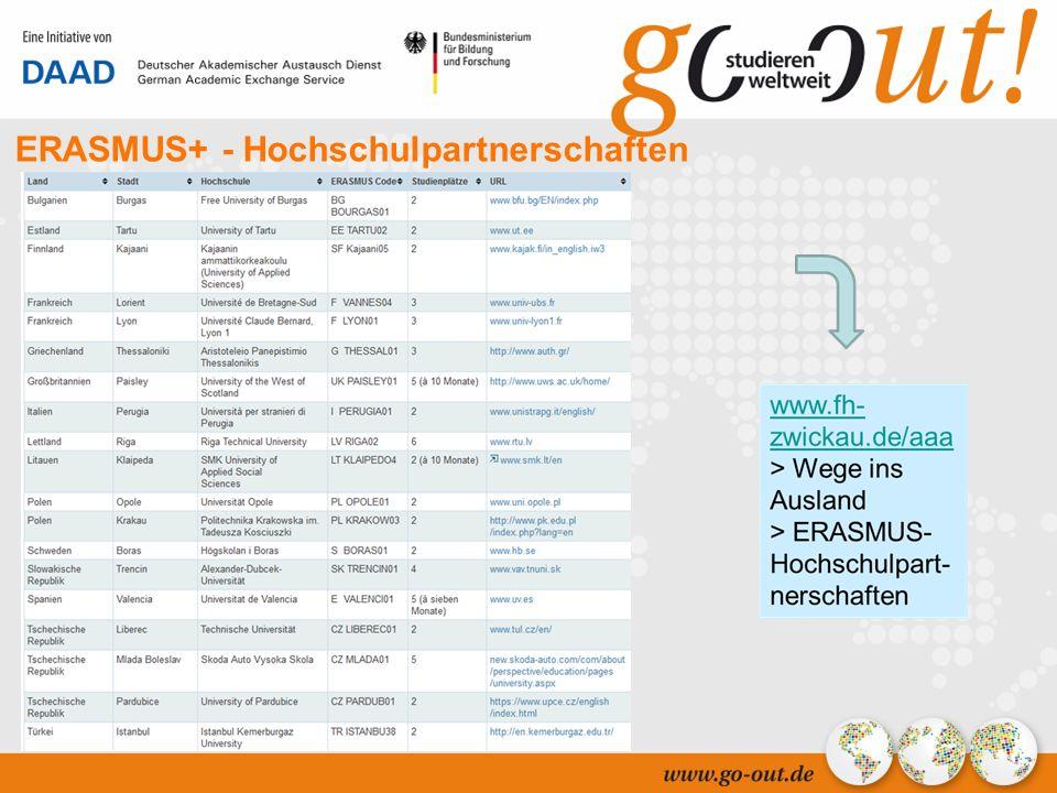 04/2006 10 ERASMUS+ - Hochschulpartnerschaften