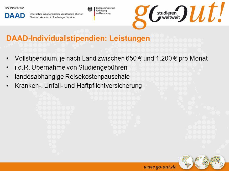 04/2006 26 DAAD-Individualstipendien: Leistungen Vollstipendium, je nach Land zwischen 650 € und 1.200 € pro Monat i.d.R.