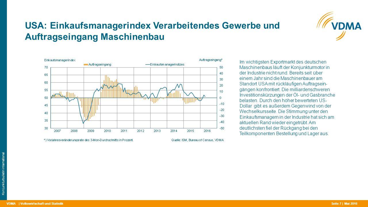 VDMA USA: Einkaufsmanagerindex Verarbeitendes Gewerbe und Auftragseingang Maschinenbau | Volkswirtschaft und Statistik Konjunkturbulletin international Im wichtigsten Exportmarkt des deutschen Maschinenbaus läuft der Konjunkturmotor in der Industrie nicht rund.