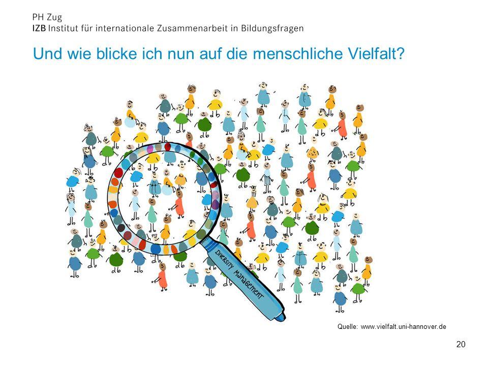 20 Und wie blicke ich nun auf die menschliche Vielfalt Quelle: www.vielfalt.uni-hannover.de