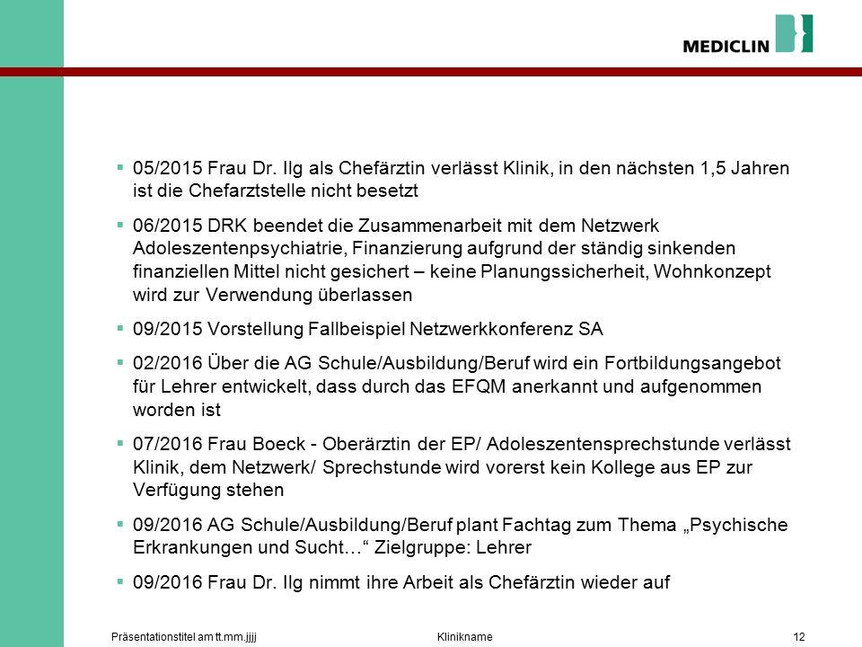  05/2015 Frau Dr.