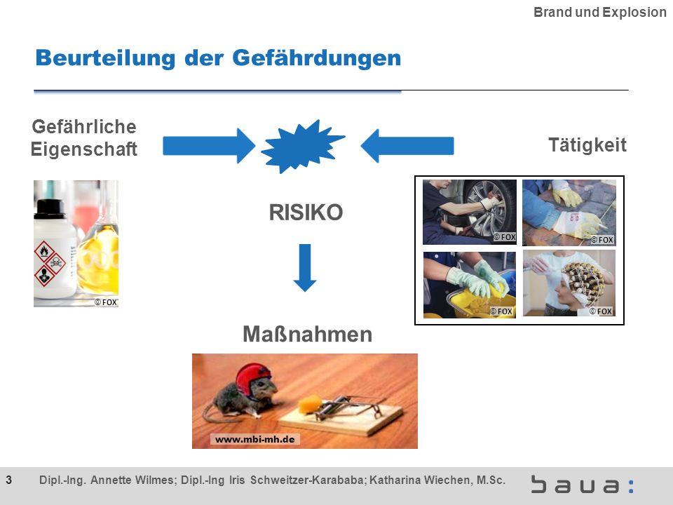 Gefährliche Eigenschaft Tätigkeit www.mbi-mh.de Maßnahmen © FOX RISIKO © FOX Beurteilung der Gefährdungen 3 Dipl.-Ing.