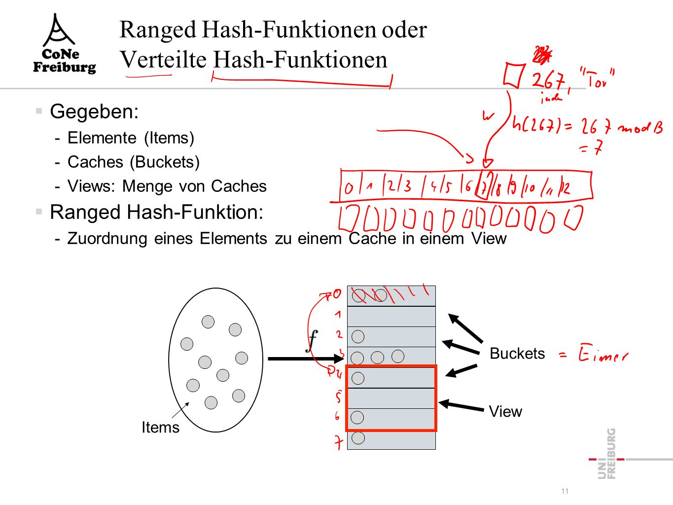 11  Gegeben: -Elemente (Items) -Caches (Buckets) -Views: Menge von Caches  Ranged Hash-Funktion: -Zuordnung eines Elements zu einem Cache in einem View Ranged Hash-Funktionen oder Verteilte Hash-Funktionen Buckets Items View
