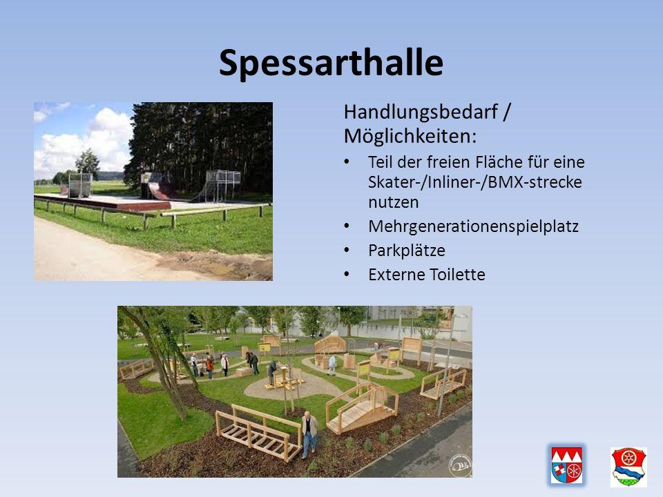 Spessarthalle Handlungsbedarf / Möglichkeiten: Teil der freien Fläche für eine Skater-/Inliner-/BMX-strecke nutzen Mehrgenerationenspielplatz Parkplätze Externe Toilette