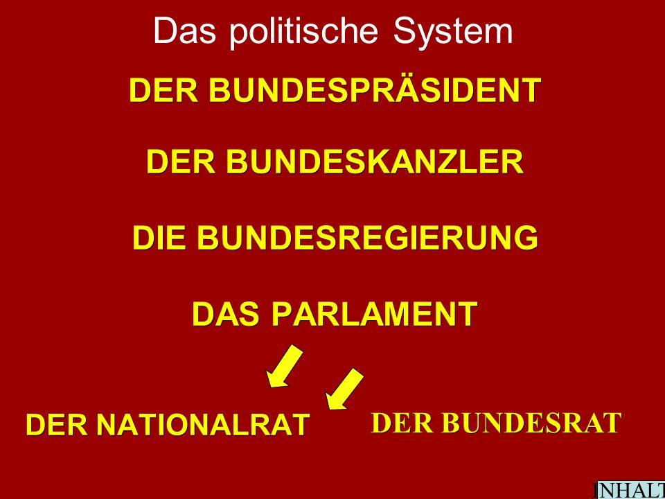 Das politische System DER BUNDESPRÄSIDENT DER BUNDESKANZLER DIE BUNDESREGIERUNG DAS PARLAMENT DER NATIONALRAT DER BUNDESRAT INHALT