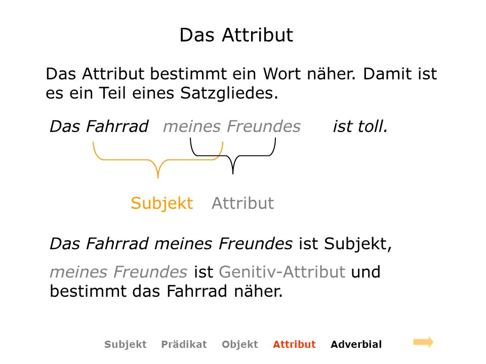 Das Attribut Das Attribut bestimmt ein Wort näher.