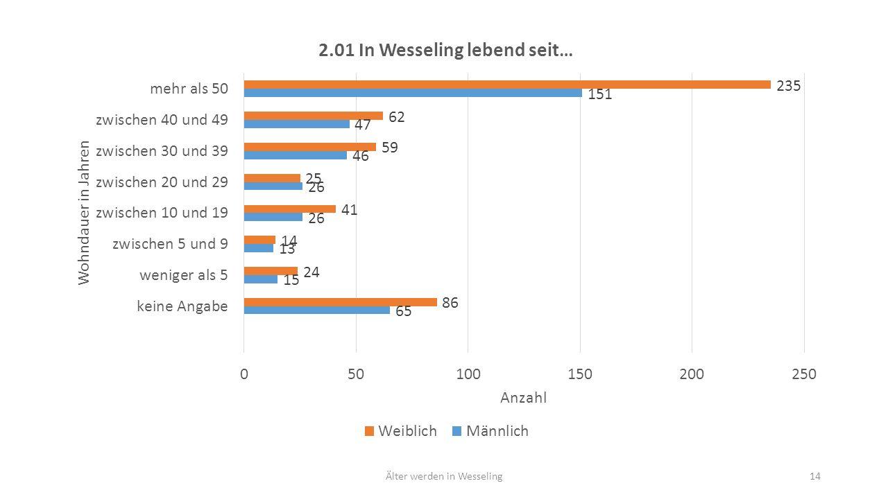 Älter werden in Wesseling14