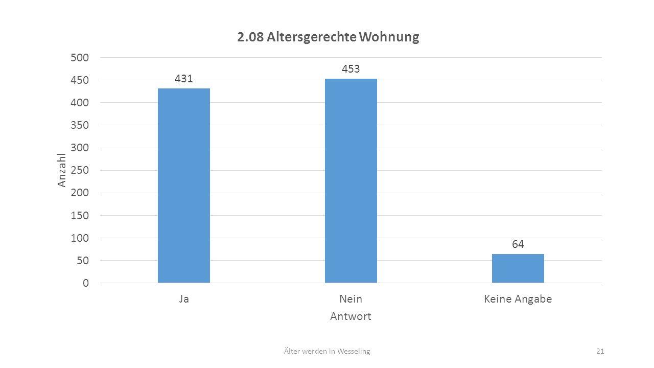 Älter werden in Wesseling21