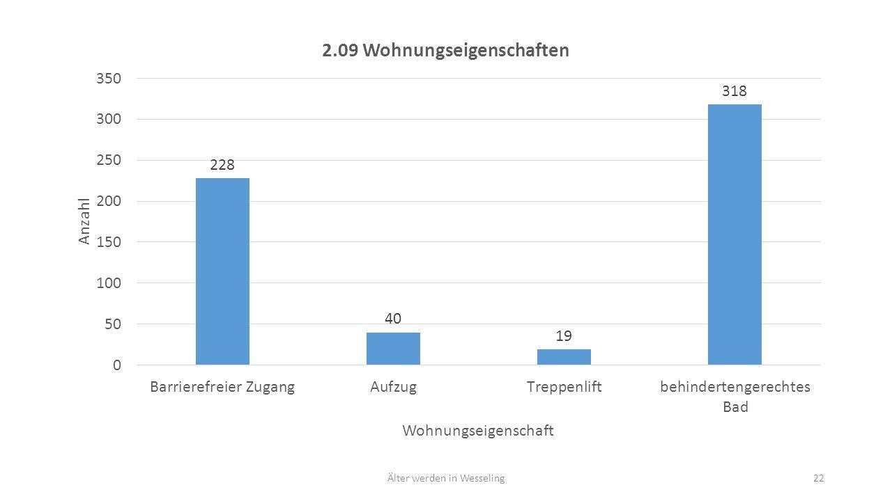 Älter werden in Wesseling22