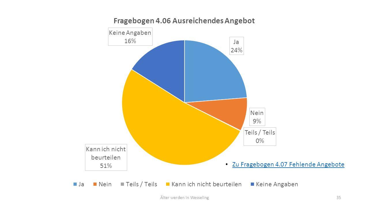 Zu Fragebogen 4.07 Fehlende Angebote Älter werden in Wesseling35