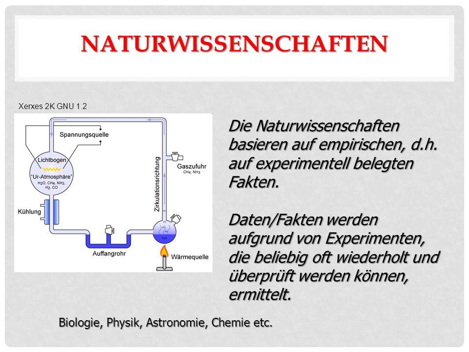 Die Naturwissenschaften basieren auf empirischen, d.h.