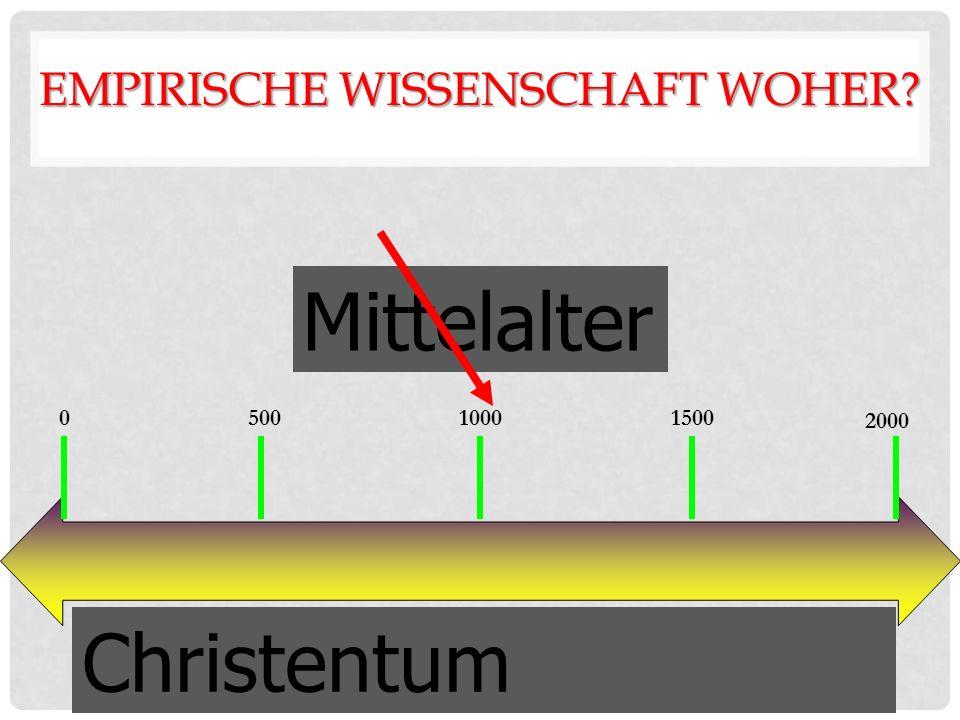 EMPIRISCHE WISSENSCHAFT WOHER 050010001500 2000 Mittelalter Christentum