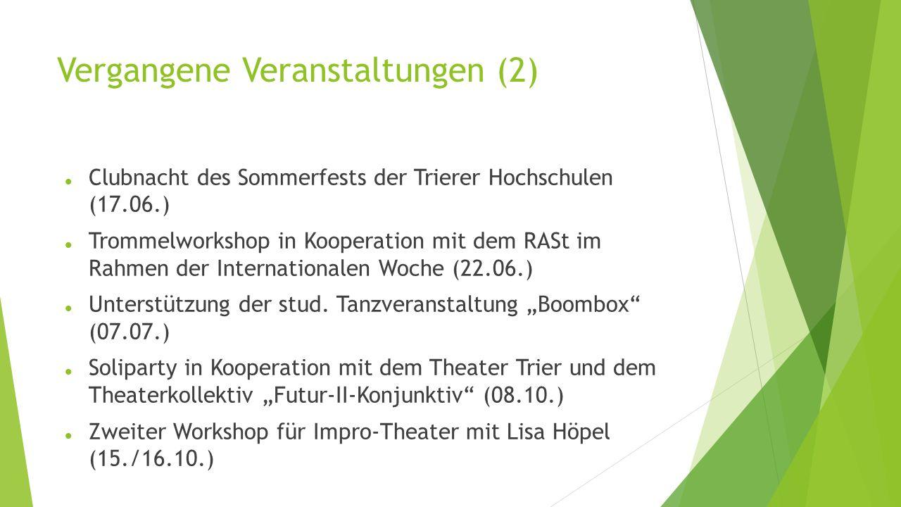 Vergangene Veranstaltungen (2) Clubnacht des Sommerfests der Trierer Hochschulen (17.06.) Trommelworkshop in Kooperation mit dem RASt im Rahmen der Internationalen Woche (22.06.) Unterstützung der stud.